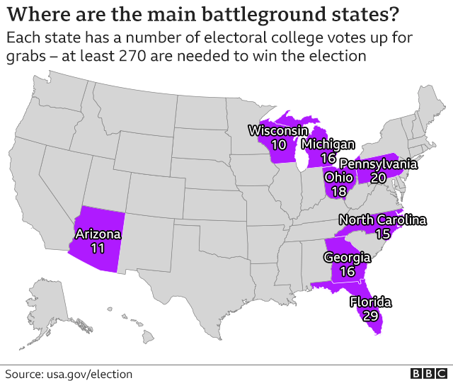 Map of the main battleground states